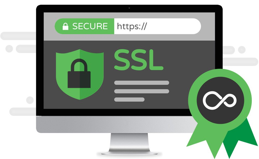 SSL Certificates from 20i