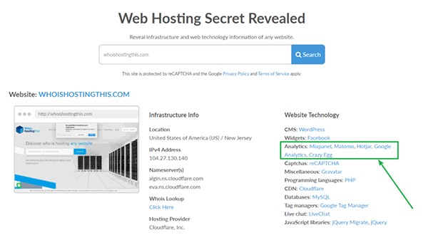 Web Hosting Secret Revealed technology report