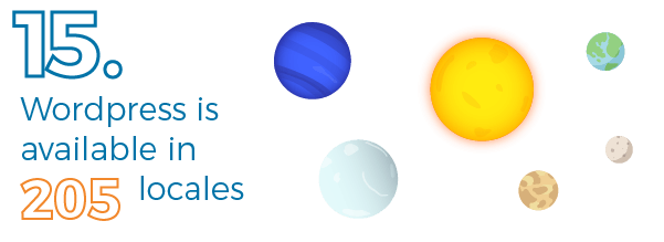 WordPress locales