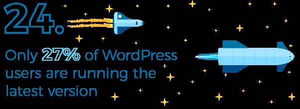 WordPress users running the latest version