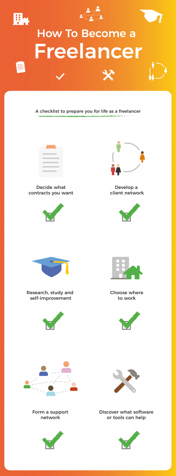 Freelance checklist